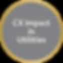 CX Impact in Utilities