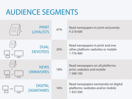 AUDIENCE SEGMENTATION: NIELSEN SCARBOROUGH RESEARCH