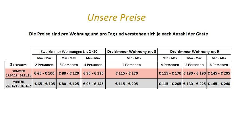 DE - Immagine prezzi ALPING - ESTATE 202