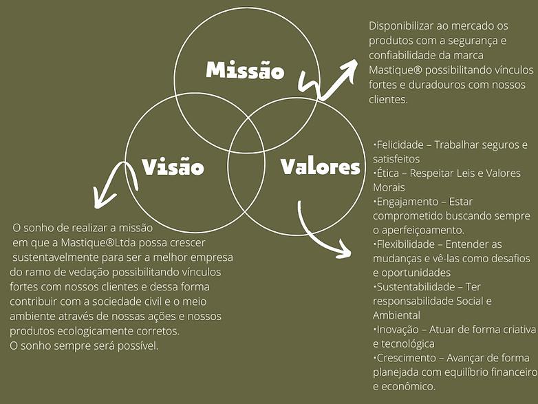MASTIQUE® LTDA. (2).png