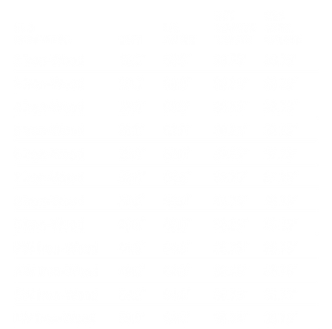 HL3-IronWoods-Tech-Table.png
