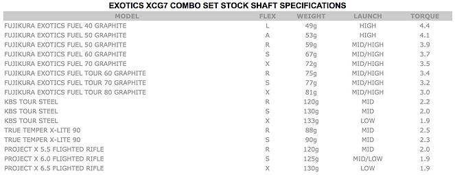 Exotics XCG7-5.png