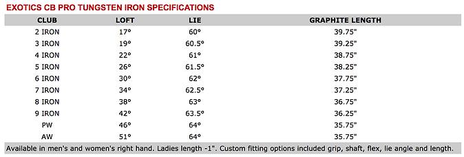Exotics CB Pro Tungsten-4.png