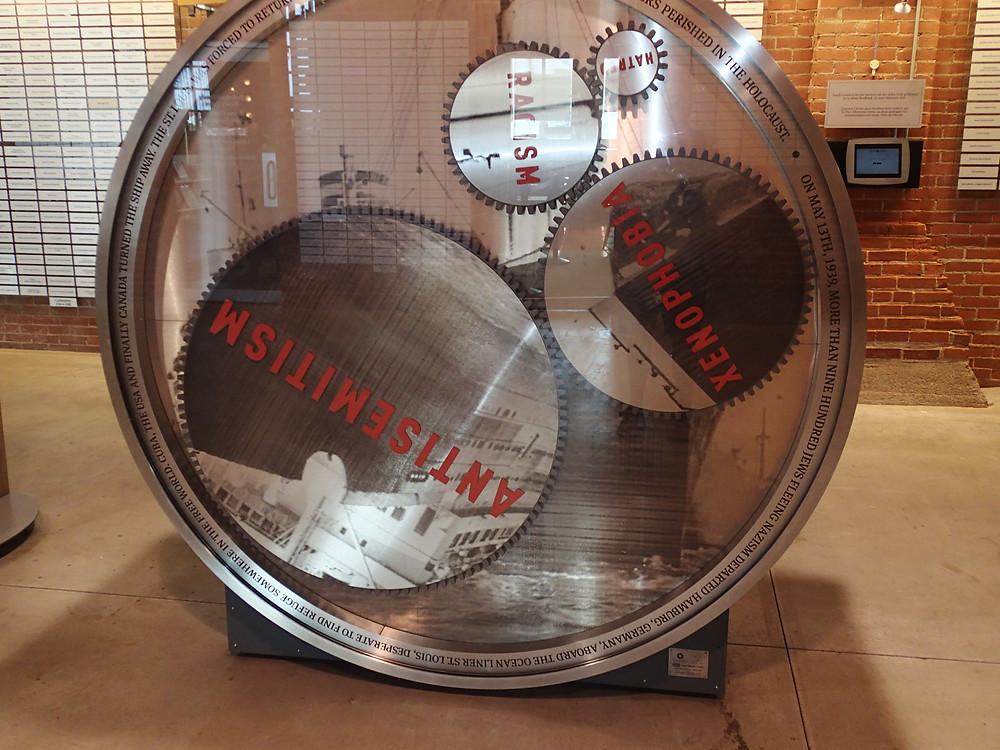 Wheel of Conscience