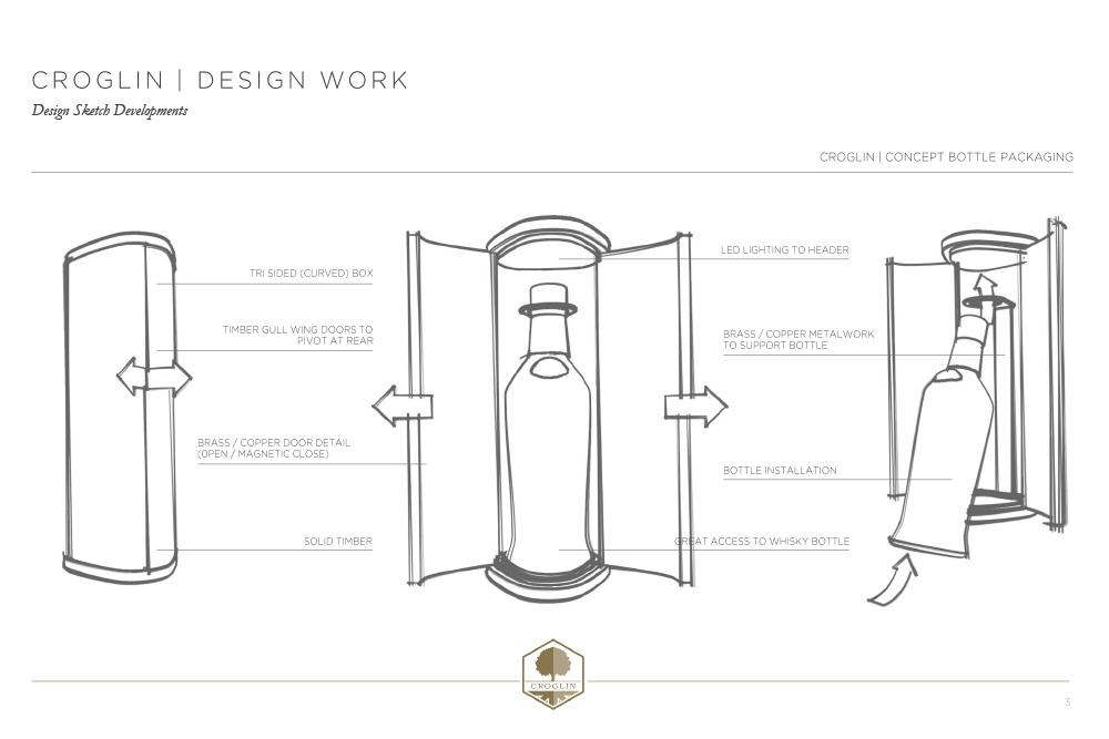 Croglin Luxury Whisky Box Designs