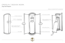 Croglin Luxury Whisky Box Design