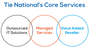 Tie National's Core Services