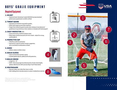 Boys Goalie Equipment.jpg