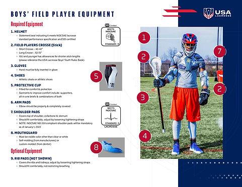 Boys Equipment Guide.jpg