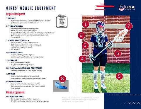 Girls Goalie Equipment.jpg