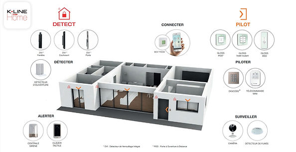 Maison connectée, Kline, Fentetre aluminium, st laurent, nice