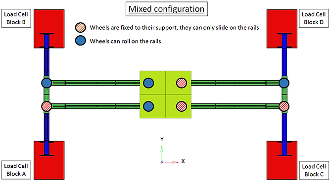 mixed_wheels_configuration.png