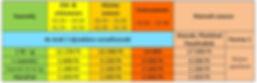 Leányfalu  ártáblázat bunt 2020.jpg