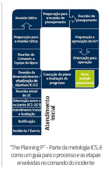 planning-p