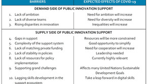POLICY BRIEFING DOCUMENT: How to tackle the structural barriers to innovation support