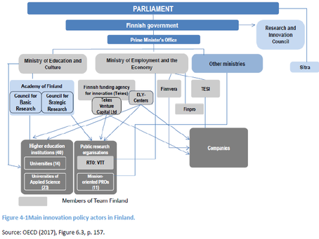 Findings from the Report on Assessment of Selected Methods of Market Segmentation (D2.1) – Finland