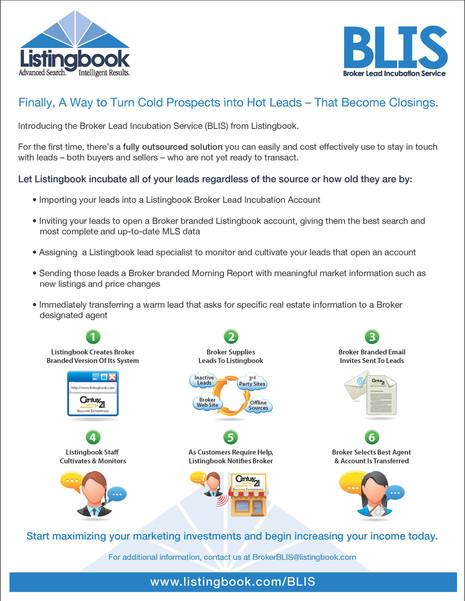 Listingbook BLIS Product Sheet