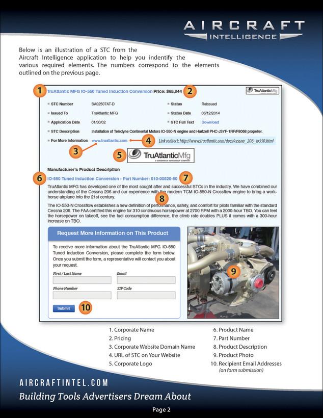 Aircraft Intelligence Product Sheet
