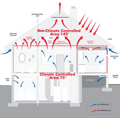 home-insulation-losing-energy-efficiency