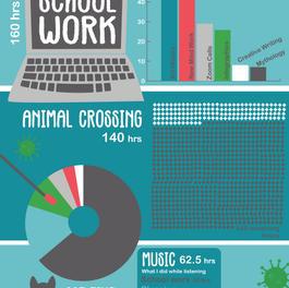 Quarantine Infographic