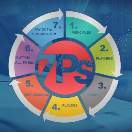 7P to Successful Deal Execution