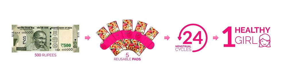 menstrual cycles artwork for website.jpg