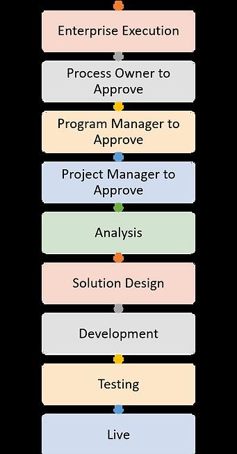 rpagi_enterprise_steps2.png