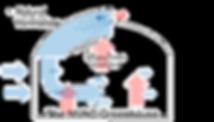 ARKcoolingsystem1_edited.png