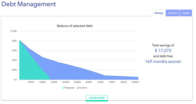 Financial advisor millennials debt management