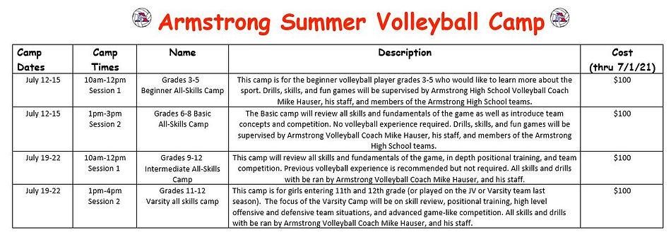 Camp description image.JPG