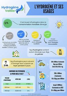 L'hydrogène et ses usages (5).png