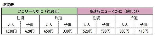 フェリー運賃表.JPG
