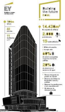 ey_infografia.png