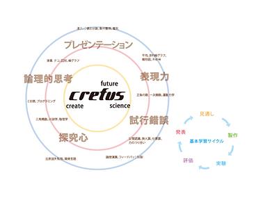 crefus active.PNG
