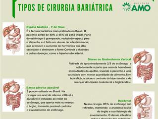 Como funciona a cirurgia bariátrica ou da obesidade?