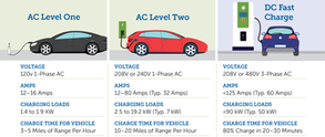EV_Charging_Stations_infographic.png