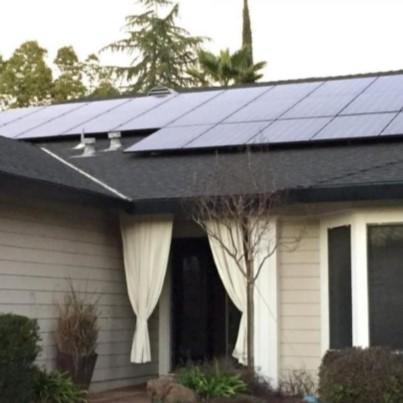 ITIS - Solar Network