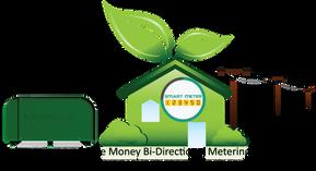 NewtonGen - BiDirectional Metering.png