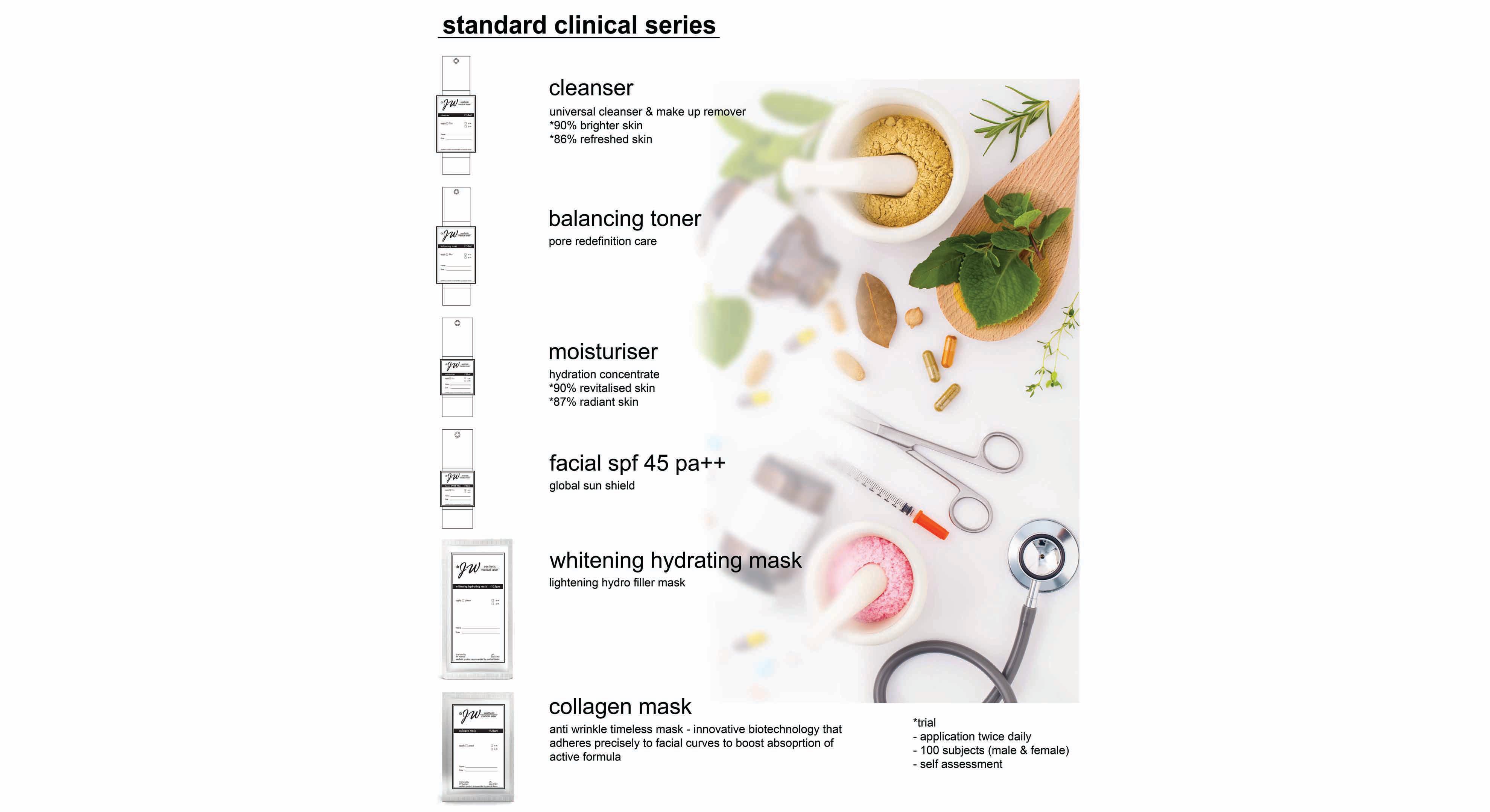standard clinical series