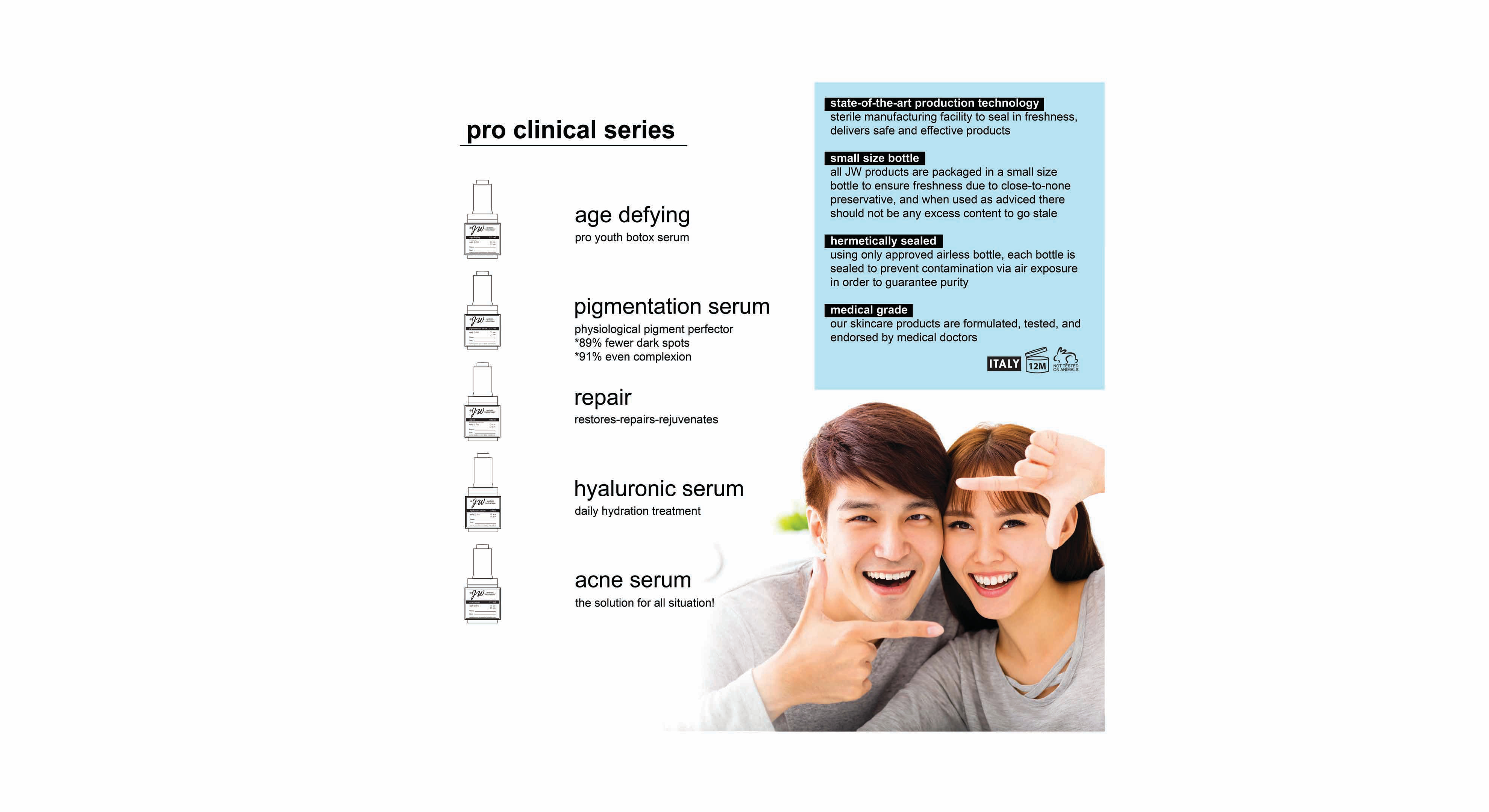 pro clinical series