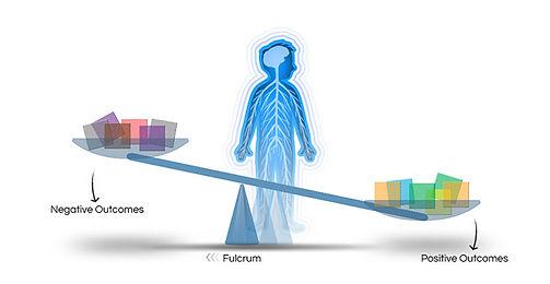 fulcrum-shift-e1436886700314.jpg