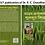 Thumbnail: Introductory Principles of Plant Breeding (in Hindi language)