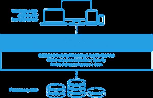 SAP-Business-One-HANA- Qatar-Crystol Technologies