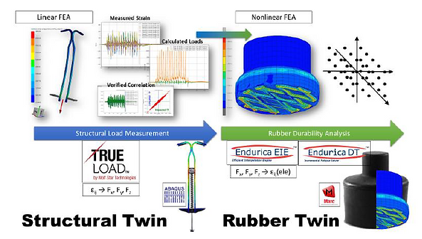structuralTwin-rubberTwin.PNG