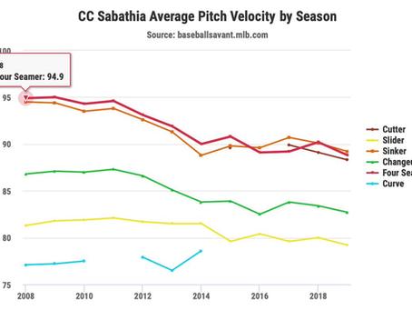 10 Years in the MLB: CC Sabathia's Arsenal