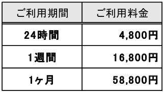 福祉軽料金.png