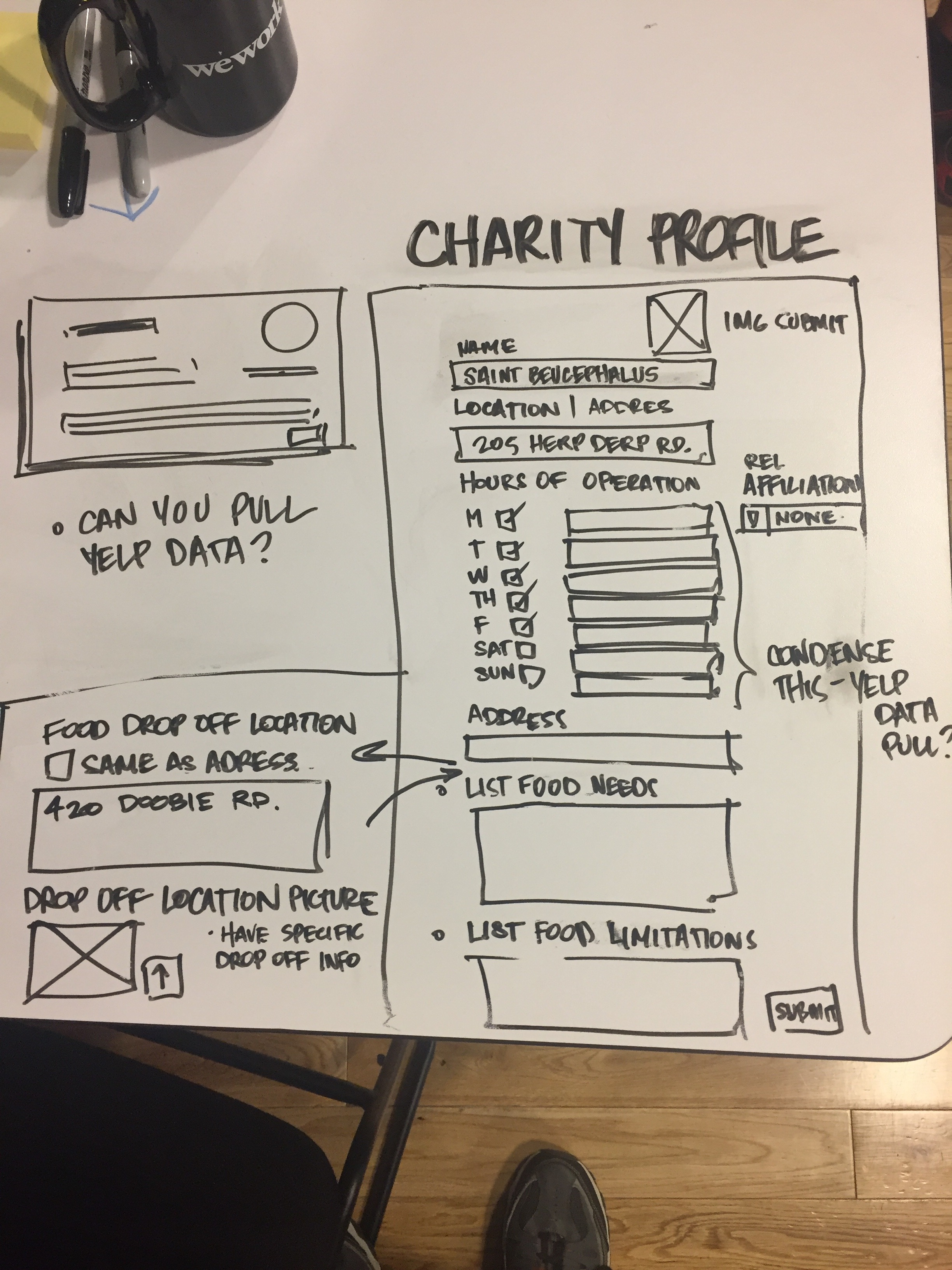 Charity Profile