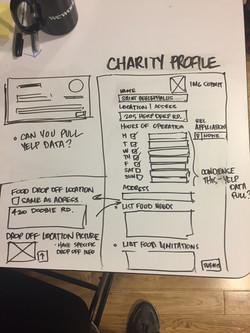 Charity Profile