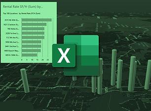 Gráficos Profissionais no Excel