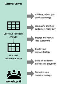 Customer Canvas2.png